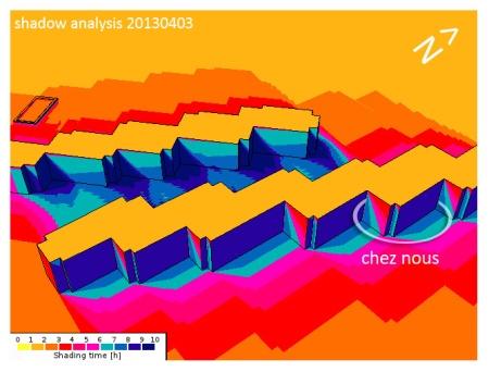 shadow_analysis_puerta_arganda01