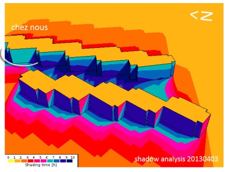 shadow_analysis_puerta_arganda03